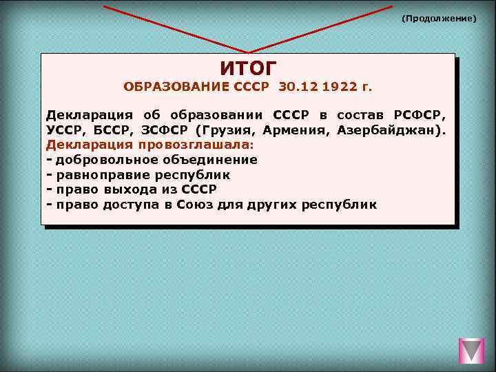 (Продолжение) ИТОГ ОБРАЗОВАНИЕ СССР 30. 12 1922 г. Декларация об образовании СССР в состав