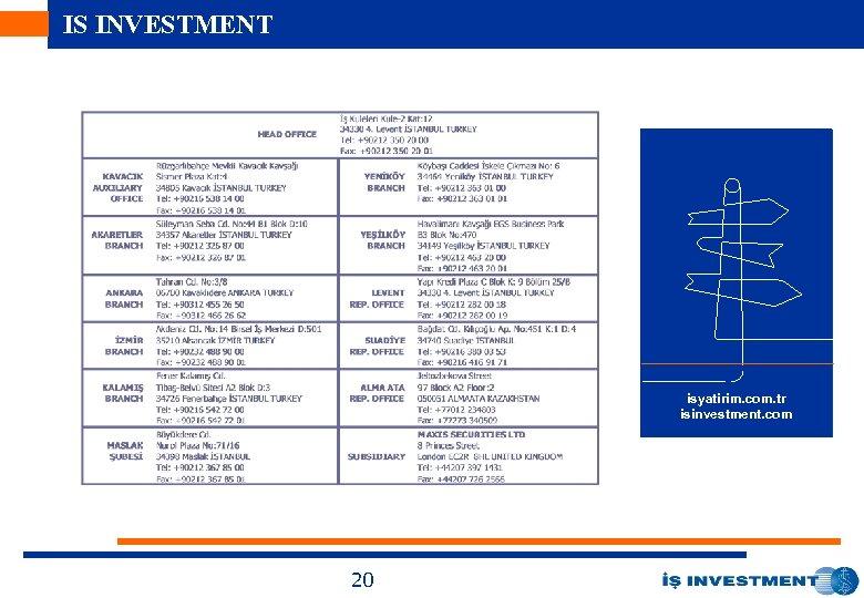 IS INVESTMENT isyatirim. com. tr isinvestment. com 20