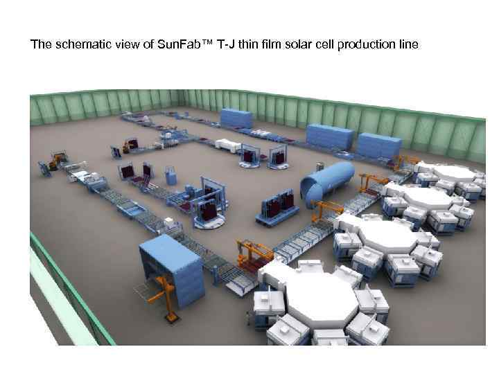 The schematic view of Sun. Fab™ T-J thin film solar cell production line