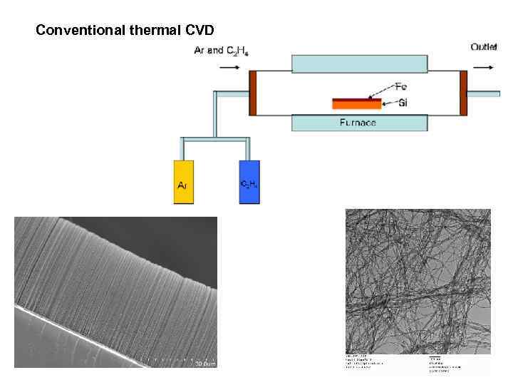 Conventional thermal CVD