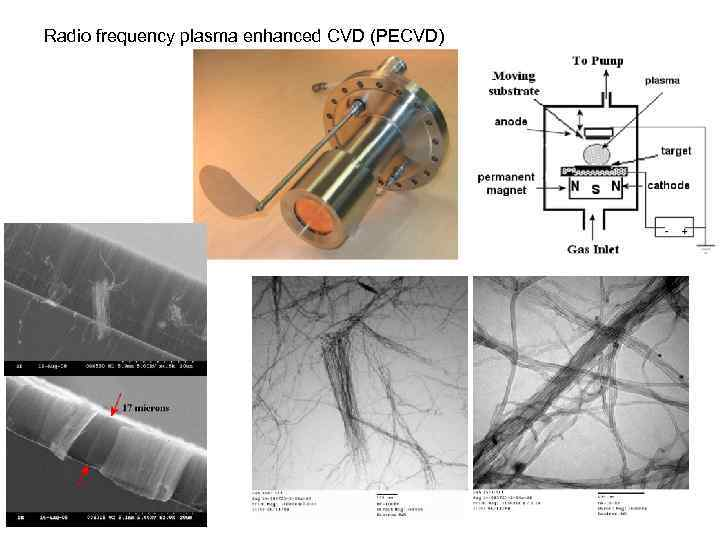 Radio frequency plasma enhanced CVD (PECVD)