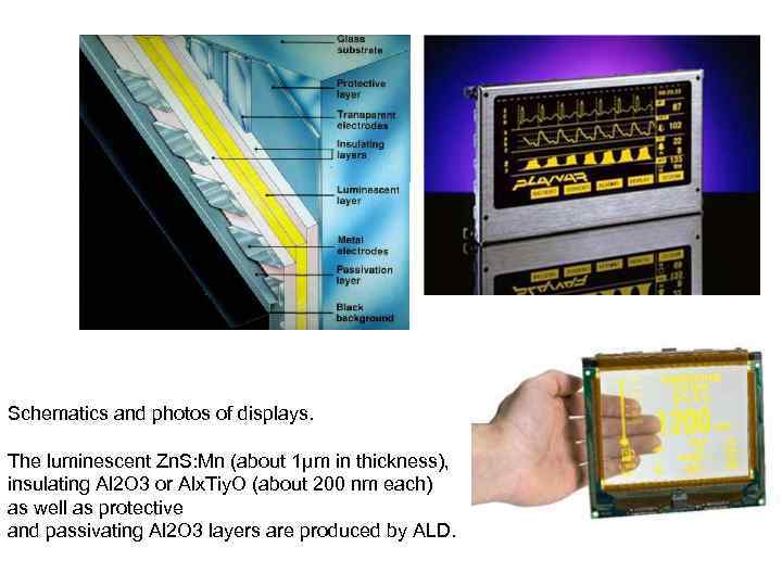Schematics and photos of displays. The luminescent Zn. S: Mn (about 1μm in thickness),