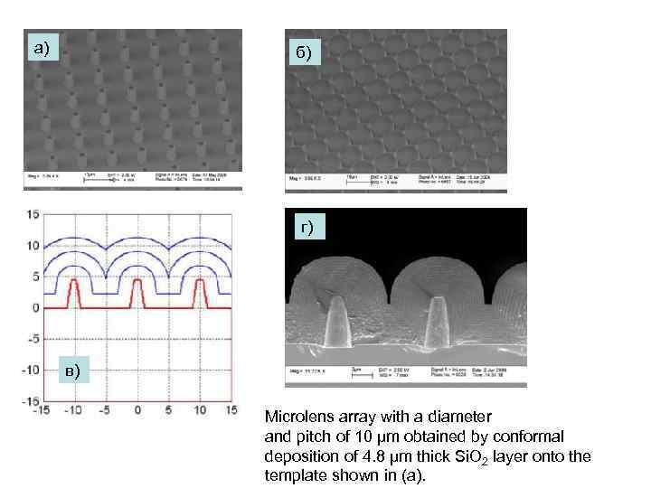 a) б) г) в) Microlens array with a diameter and pitch of 10 μm