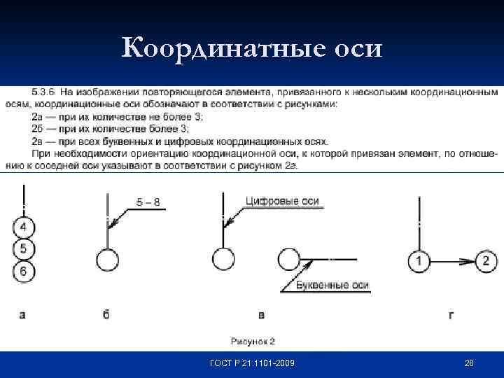 Координатные оси ГОСТ Р 21. 1101 -2009 28