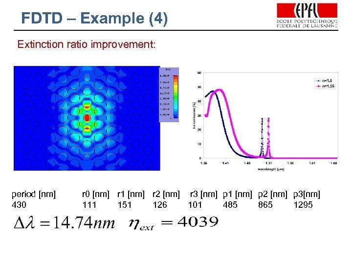 FDTD – Example (4) Extinction ratio improvement: period [nm] 430 r 0 [nm] r