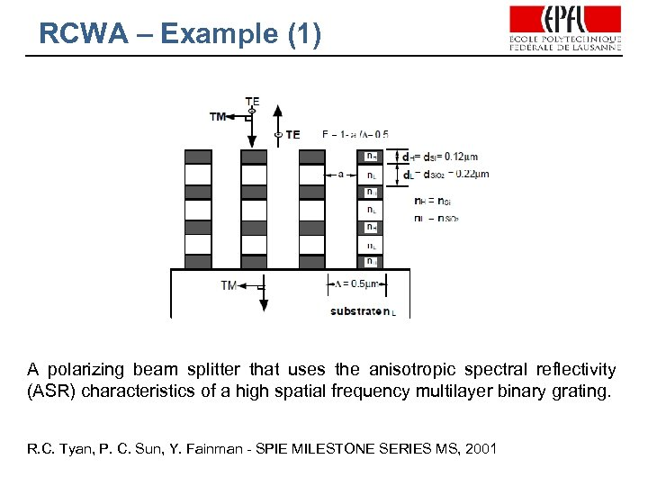 RCWA – Example (1) A polarizing beam splitter that uses the anisotropic spectral reflectivity