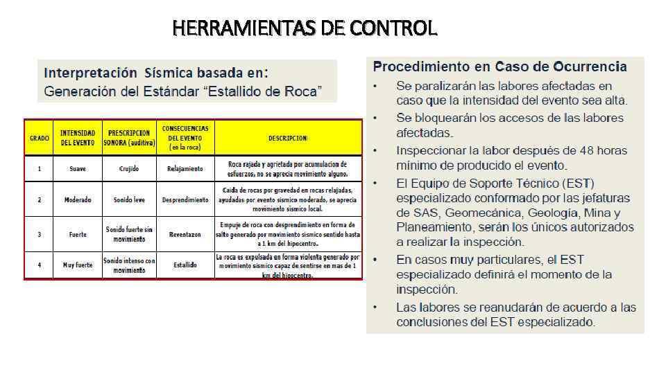 HERRAMIENTAS DE CONTROL