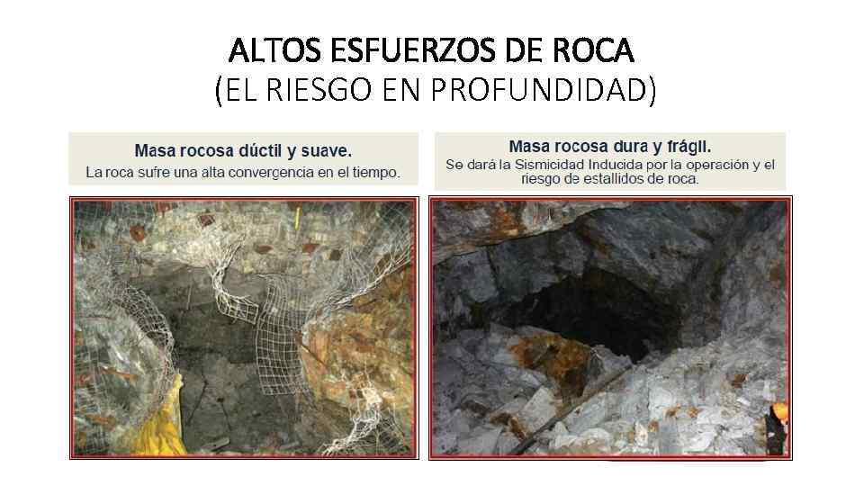 ALTOS ESFUERZOS DE ROCA (EL RIESGO EN PROFUNDIDAD)