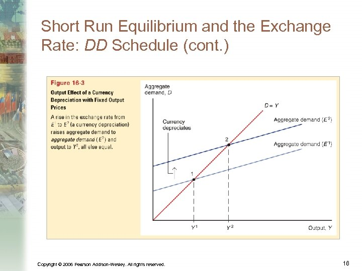 Short Run Equilibrium and the Exchange Rate: DD Schedule (cont. ) Copyright © 2006