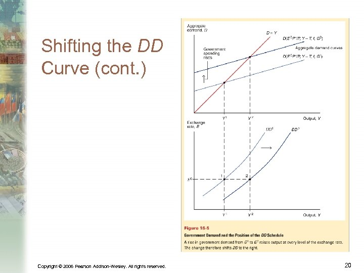 Shifting the DD Curve (cont. ) Copyright © 2006 Pearson Addison-Wesley. All rights reserved.