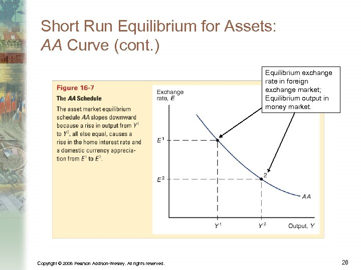 Short Run Equilibrium for Assets: AA Curve (cont. ) Equilibrium exchange rate in foreign