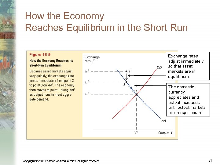 How the Economy Reaches Equilibrium in the Short Run Exchange rates adjust immediately so