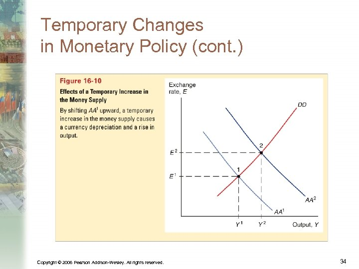 Temporary Changes in Monetary Policy (cont. ) Copyright © 2006 Pearson Addison-Wesley. All rights
