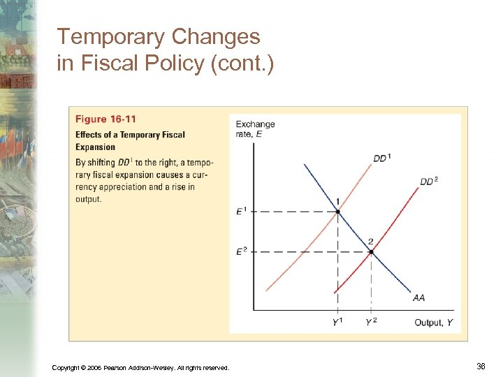 Temporary Changes in Fiscal Policy (cont. ) Copyright © 2006 Pearson Addison-Wesley. All rights