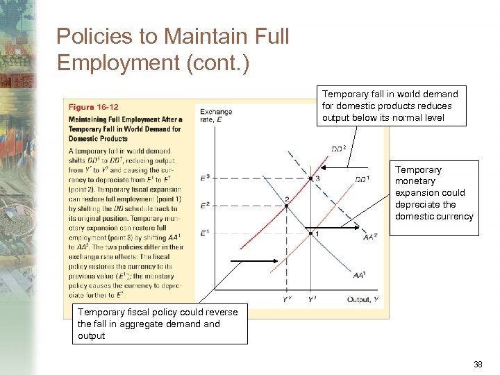 Policies to Maintain Full Employment (cont. ) Temporary fall in world demand for domestic