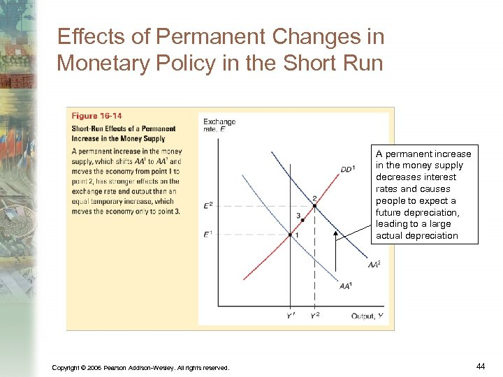 Effects of Permanent Changes in Monetary Policy in the Short Run A permanent increase