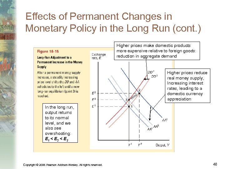 Effects of Permanent Changes in Monetary Policy in the Long Run (cont. ) Higher