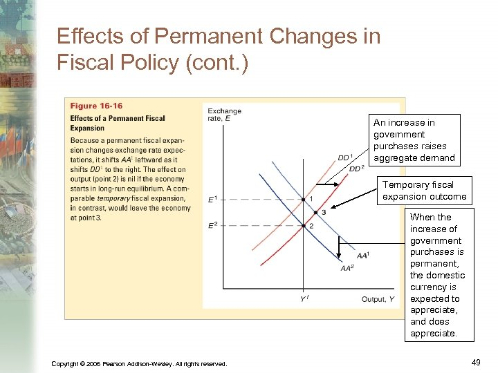 Effects of Permanent Changes in Fiscal Policy (cont. ) An increase in government purchases