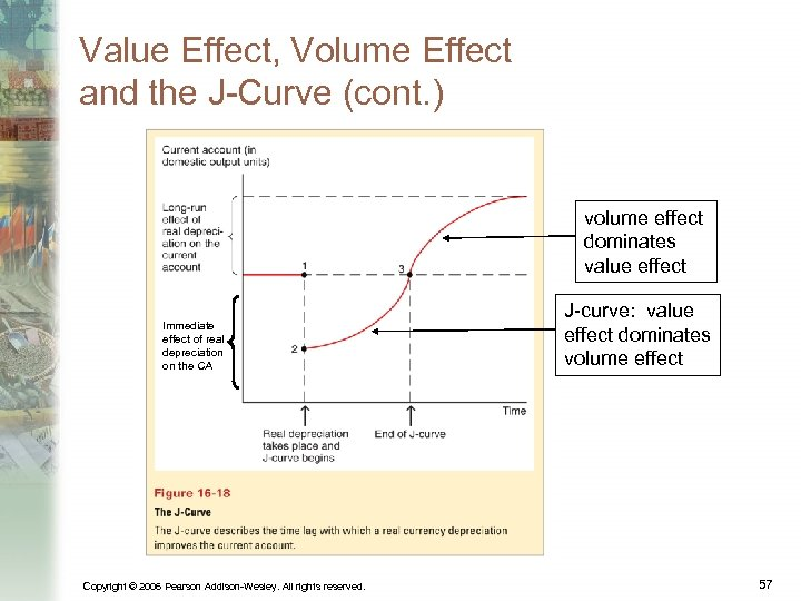 Value Effect, Volume Effect and the J-Curve (cont. ) volume effect dominates value effect