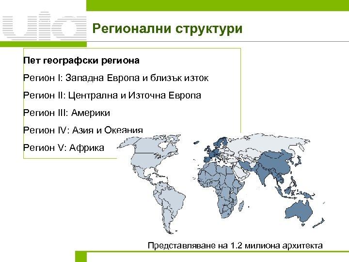 Регионални структури Пет географски региона Регион I: Западна Европа и близък изток Регион II: