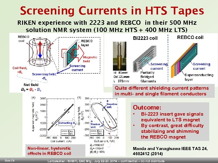 Screening Currents in HTS Tapes RIKEN experience with 2223 and REBCO in their 500