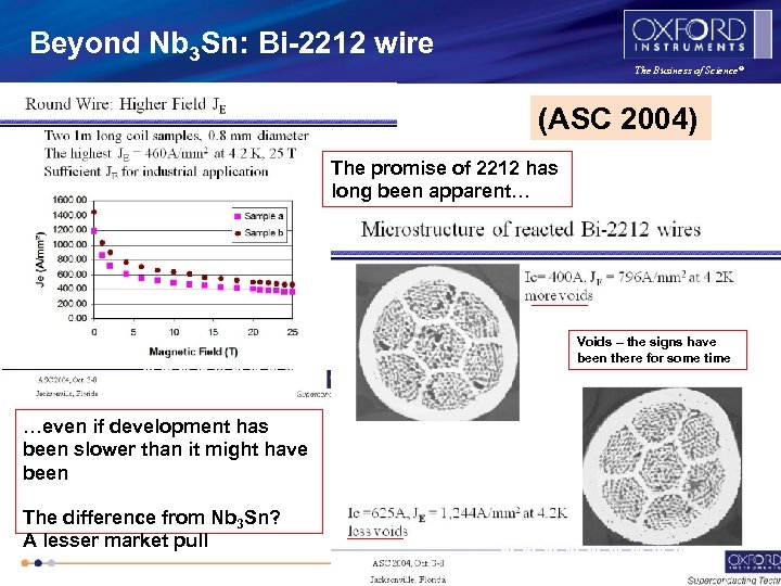 Beyond Nb 3 Sn: Bi-2212 wire The Business of Science® (ASC 2004) The promise
