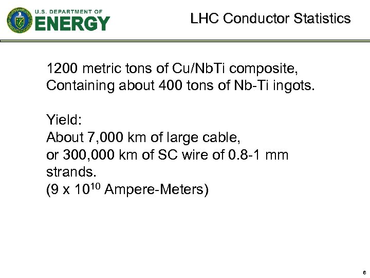LHC Conductor Statistics 1200 metric tons of Cu/Nb. Ti composite, Containing about 400 tons