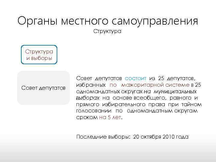 Органы местного самоуправления Структура и выборы Совет депутатов состоит из 25 депутатов, избранных по