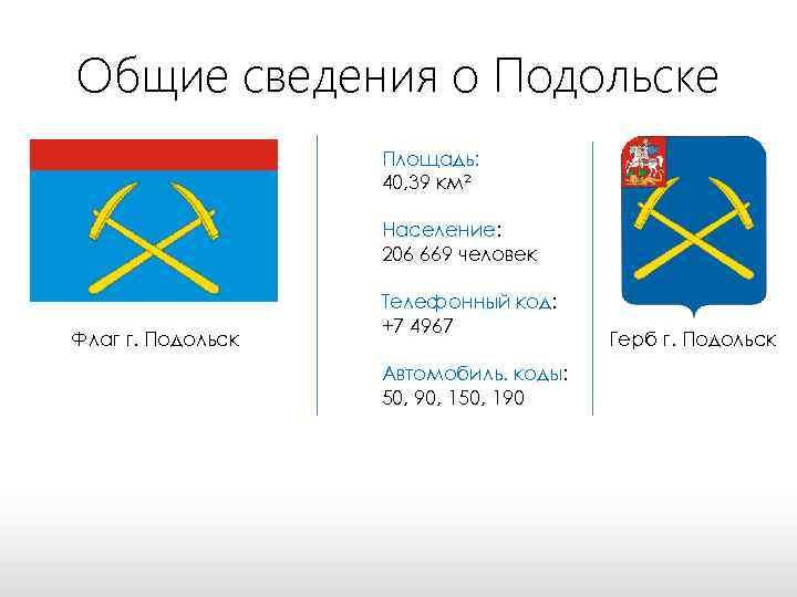 Общие сведения о Подольске Площадь: 40, 39 км² Население: 206 669 человек Флаг г.