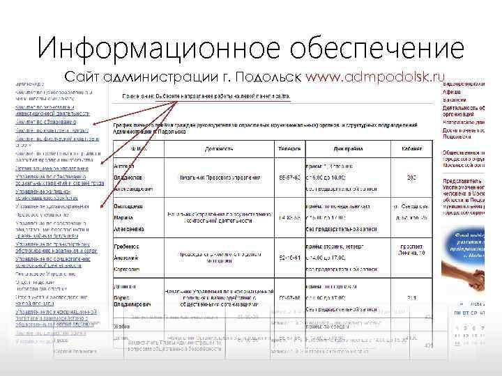 Информационное обеспечение Сайт администрации г. Подольск www. admpodolsk. ru