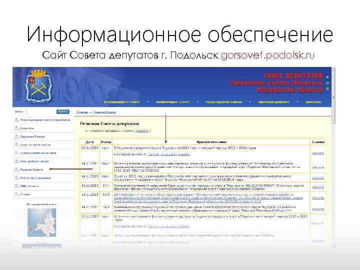 Информационное обеспечение Сайт Совета депутатов г. Подольск gorsovet. podolsk. ru