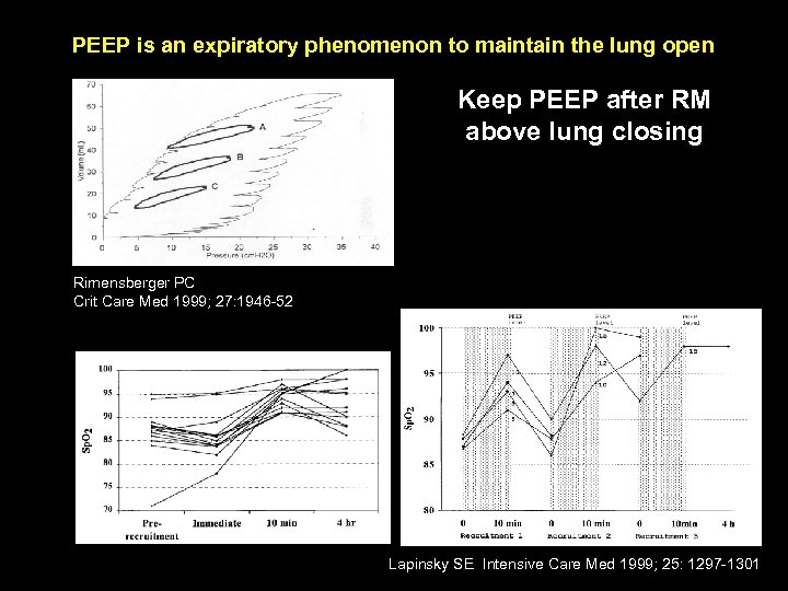 PEEP is an expiratory phenomenon to maintain the lung open Keep PEEP after RM