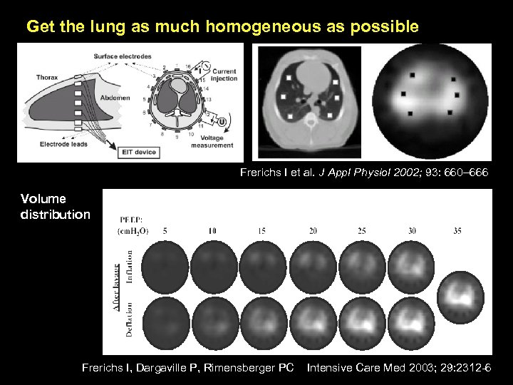 Get the lung as much homogeneous as possible Frerichs I et al. J Appl