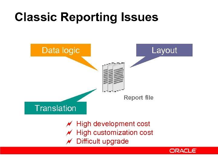 Classic Reporting Issues Data logic Layout Report file Translation ~ High development cost ~