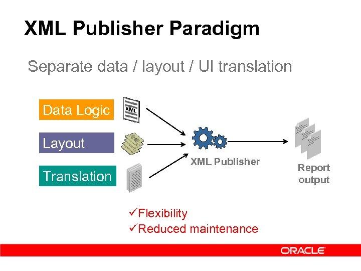 XML Publisher Paradigm Separate data / layout / UI translation Data Logic Layout XML