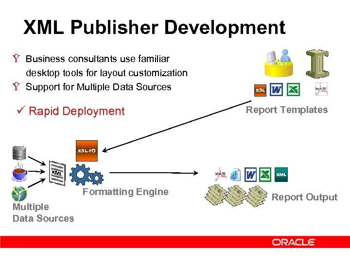 XML Publisher Development Ÿ Business consultants use familiar desktop tools for layout customization Ÿ