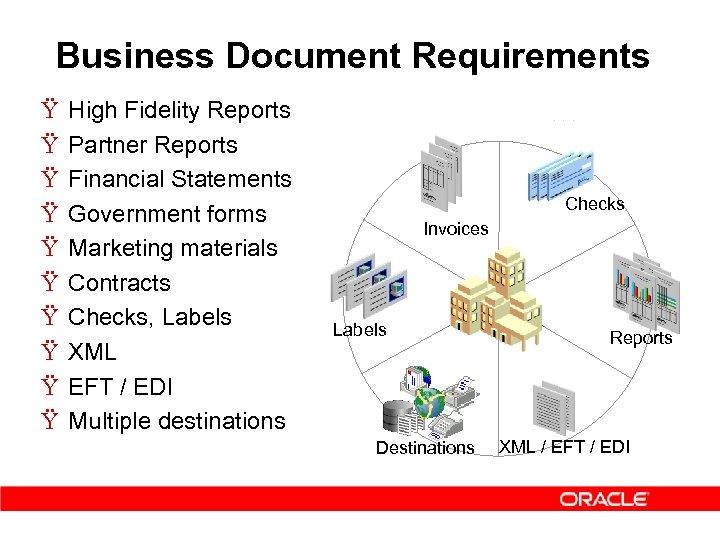Business Document Requirements Ÿ Ÿ Ÿ Ÿ Ÿ High Fidelity Reports Partner Reports Financial