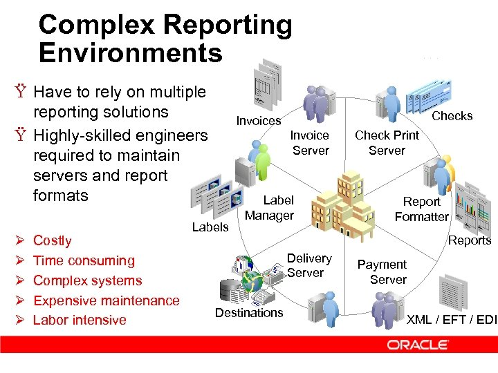 Complex Reporting Environments Ÿ Have to rely on multiple reporting solutions Ÿ Highly-skilled engineers