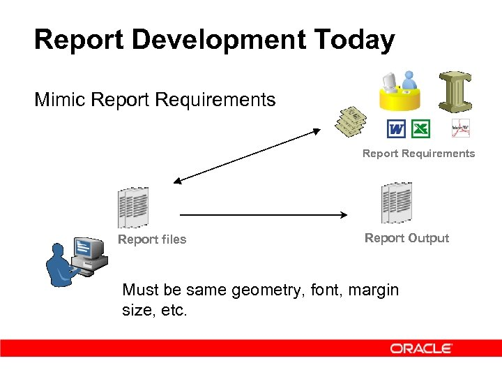 Report Development Today Mimic Report Requirements Report files Report Output Must be same geometry,