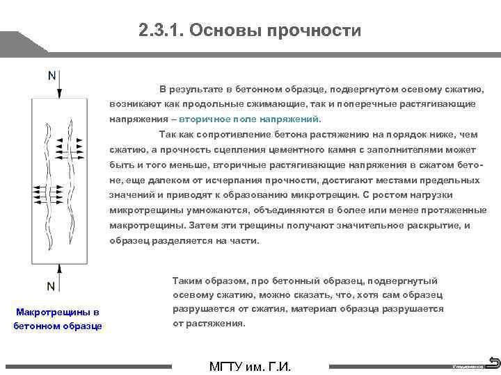 2. 3. 1. Основы прочности В результате в бетонном образце, подвергнутом осевому сжатию, возникают
