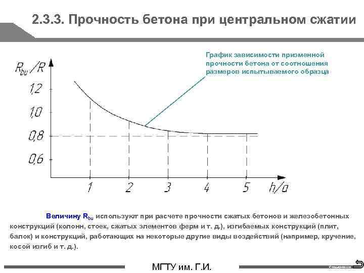 2. 3. 3. Прочность бетона при центральном сжатии График зависимости призменной прочности бетона от