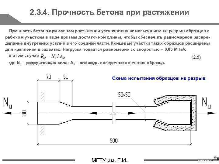 2. 3. 4. Прочность бетона при растяжении Прочность бетона при осевом растяжении устанавливают испытанием