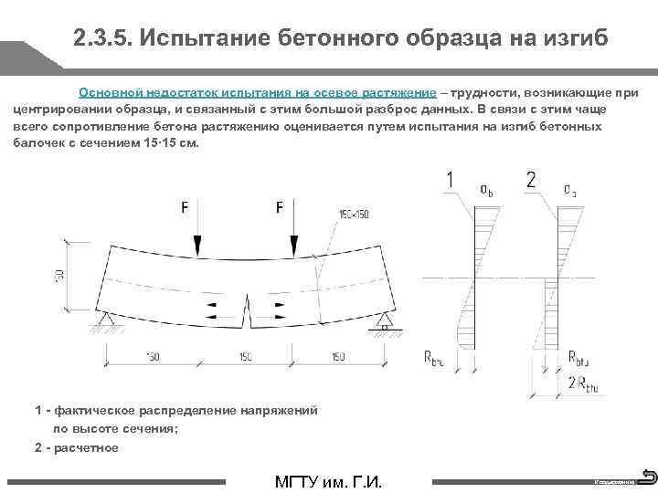 2. 3. 5. Испытание бетонного образца на изгиб Основной недостаток испытания на осевое растяжение