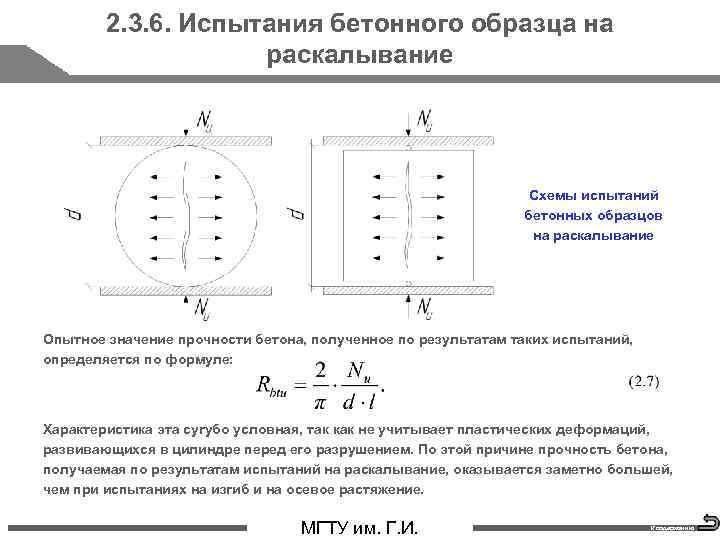 2. 3. 6. Испытания бетонного образца на раскалывание Схемы испытаний бетонных образцов на раскалывание