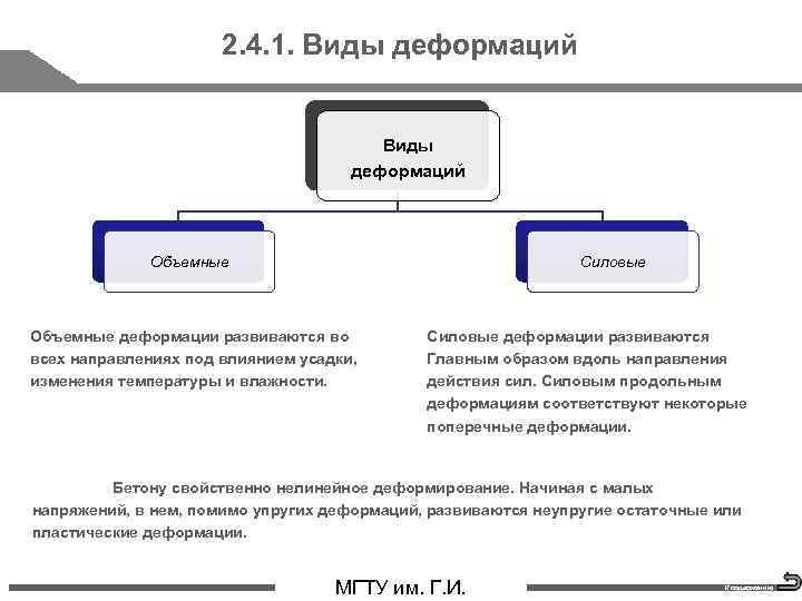 2. 4. 1. Виды деформаций Объемные Силовые Объемные деформации развиваются во всех направлениях под