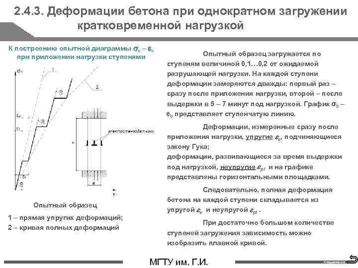 2. 4. 3. Деформации бетона при однократном загружении кратковременной нагрузкой К построению опытной диаграммы