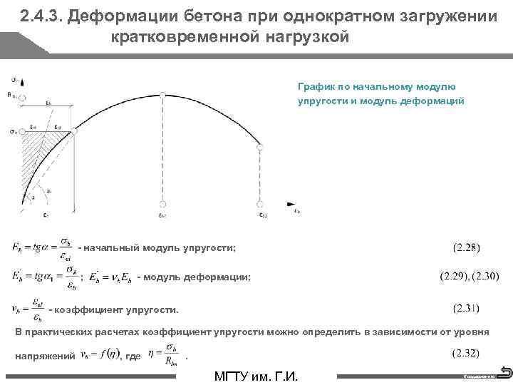 2. 4. 3. Деформации бетона при однократном загружении кратковременной нагрузкой График по начальному модулю