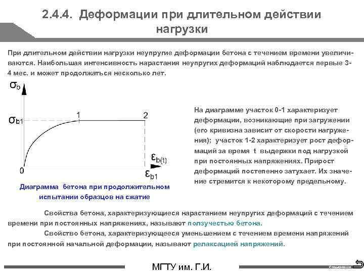 2. 4. 4. Деформации при длительном действии нагрузки При длительном действии нагрузки неупругие деформации