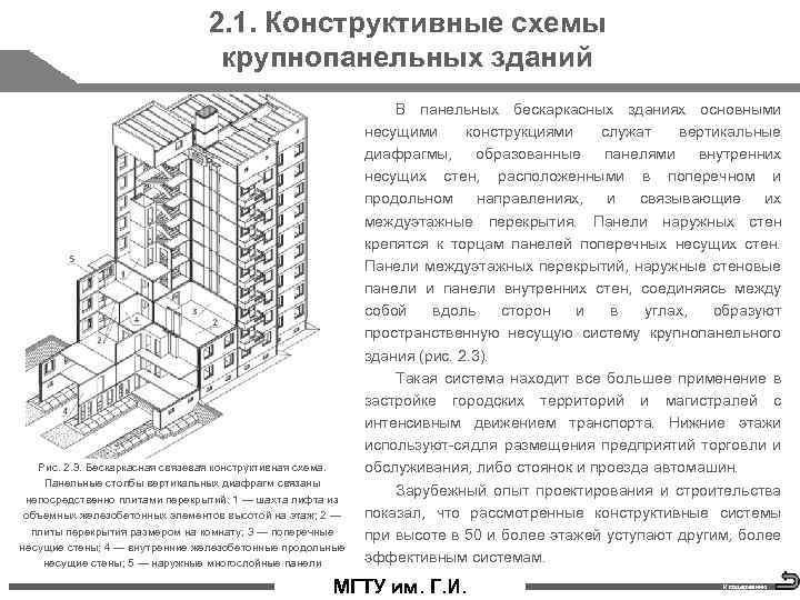 Конструктивная схема с поперечными несущими стенами