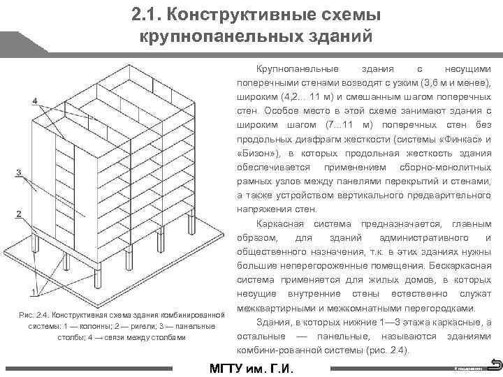 Конструктивные схемы и назначение зданий